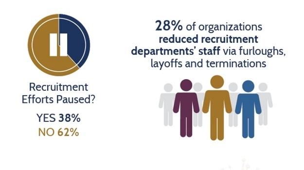 AAPPR survey infographic screenshot