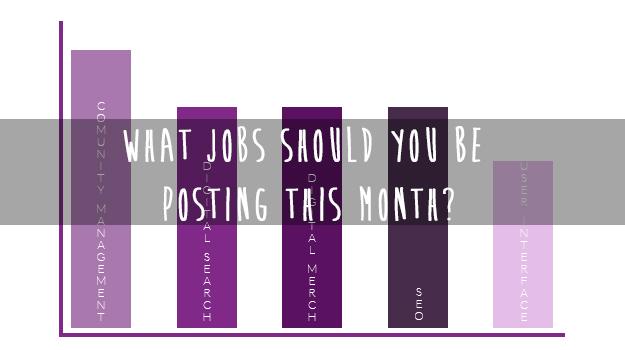 October Job Posting Statistics