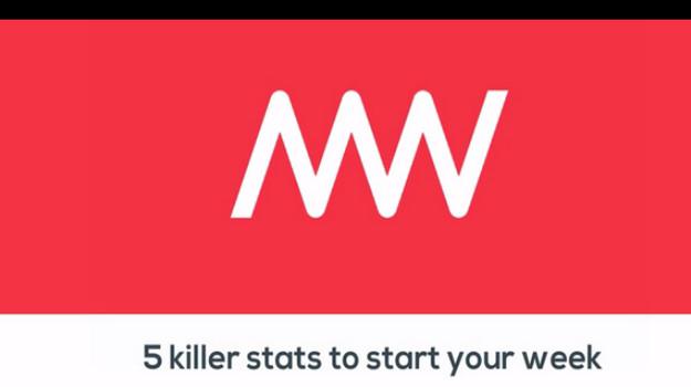 5 killer stats