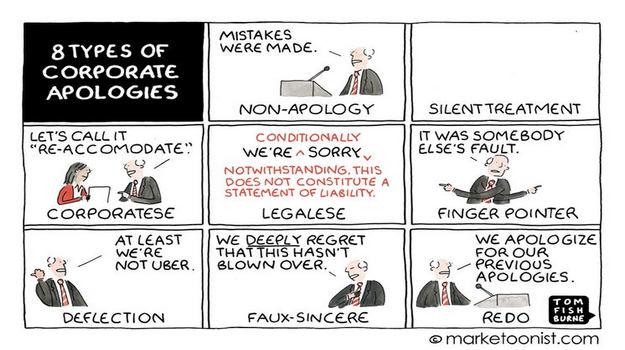 Marketoonist on corporate apologies