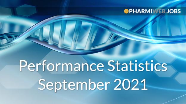 Pharmiweb.Jobs Performance Statistics - September